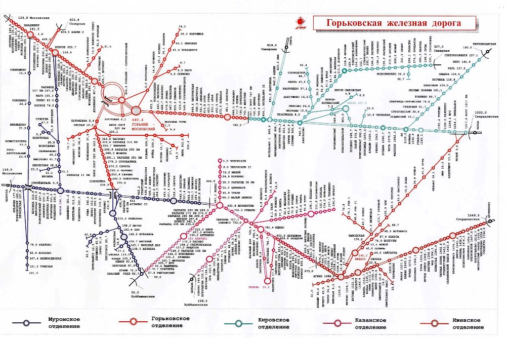 Станции Горьковской железной